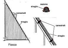 Fiocchi-inferitura-fiocco-1.jpg