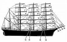 Vele e Alberi in generale-sail_-psf-.jpg.jpg Visite: 1047 Dimensione:   74.5 KB ID: 171082