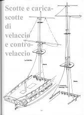 Vele e Alberi in generale-062.jpg
