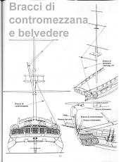 Vele e Alberi in generale-040.jpg