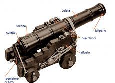 Bedano, scalpello e dintorni-cannone-marina-.jpg