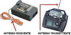 [Guida] dizionario termini modellismo rc (nuova edizione)-antenne.jpg