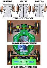 [Guida] dizionario termini modellismo rc (nuova edizione)-convergenzaap1.jpg
