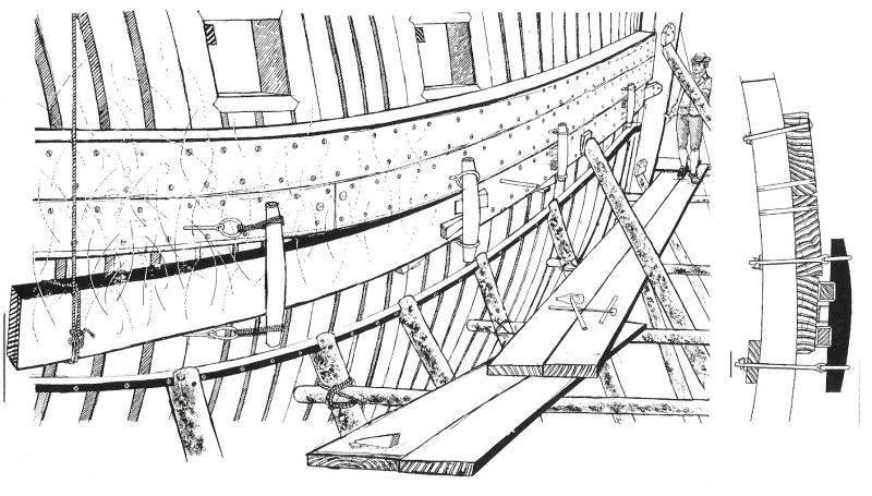 Fasciame al vero immagini da un cantiere forum for Cantiere di costruzione