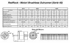 Misurazione motore brushless... Mi date una mano?-dimensioni-motori.jpg