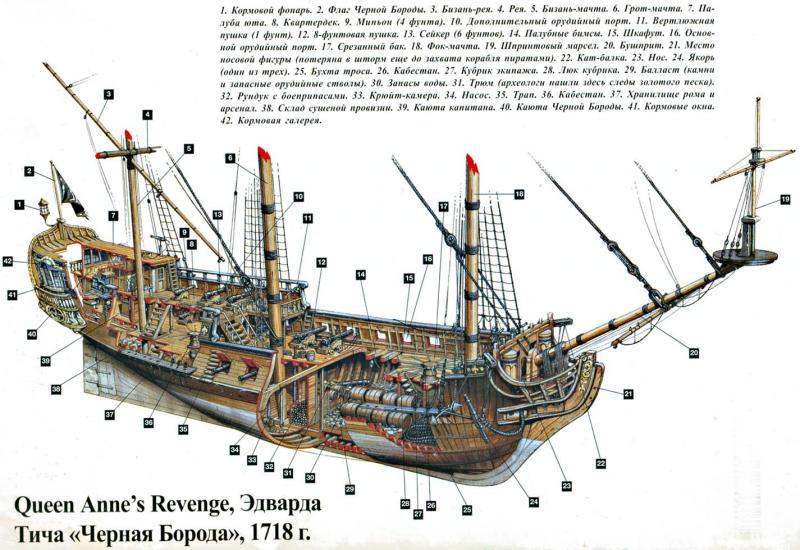 pirates of the caribbean 4 script pdf
