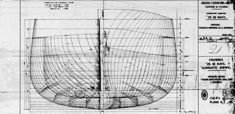 piani di costruzione corazzate della 2 guerra mondiale
