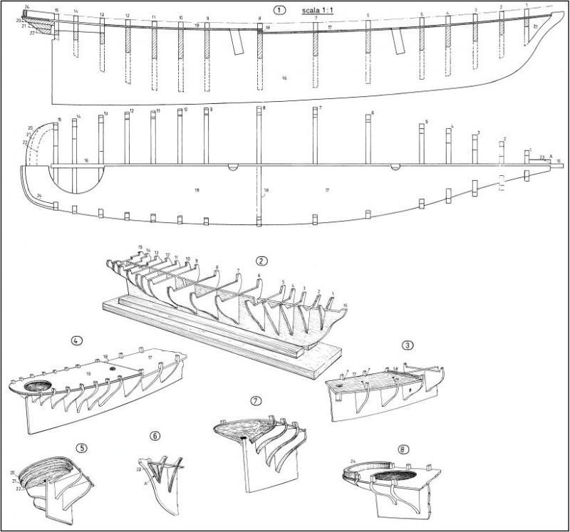 Disegni navi forum for Piani di costruzione del garage