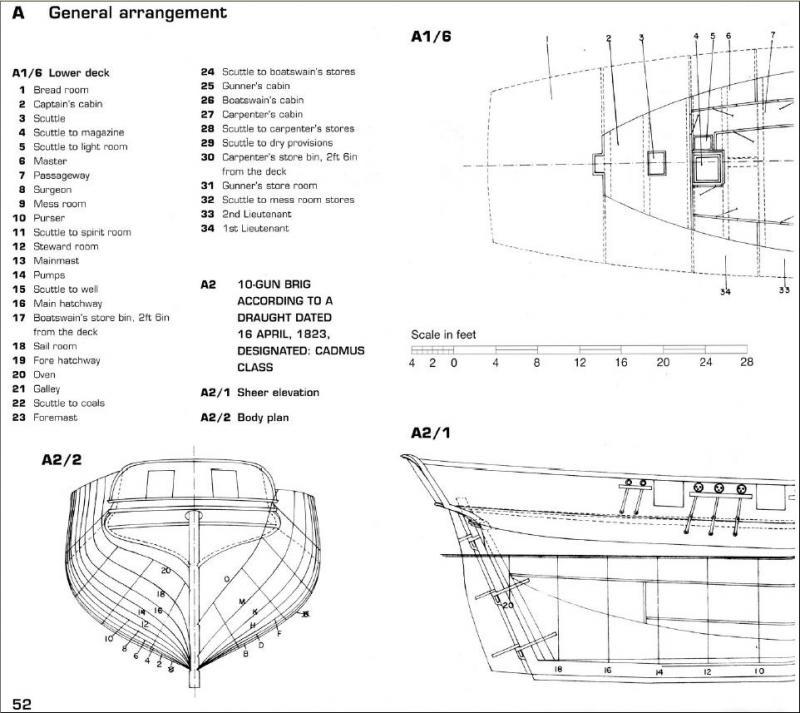 piani di costruzione pagina 4 forum