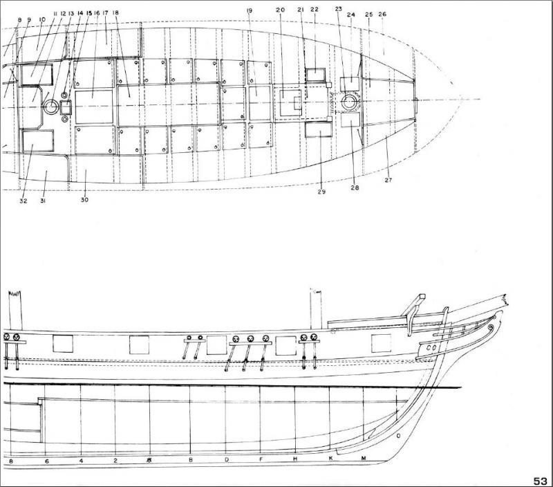 scaricare piani di costruzione modellismo navale