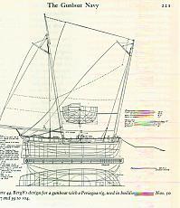american GUN BOAT-albino-usa-gun-boat-693x800-.jpg.jpg Visite: 250 Dimensione:   364.5 KB ID: 181302