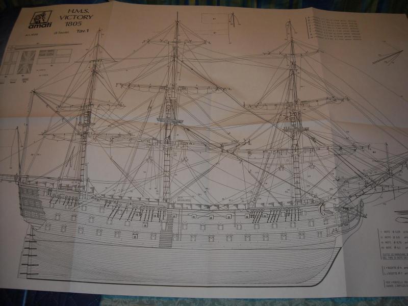 Autocostruzione h m s victory amati 1 100 forum for Come disegnare piani di costruzione