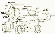 La Belle Hachette-cannon12.jpg