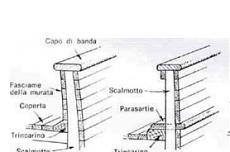 la caravella Santa Maria - disegni di Adametz-cattura.png
