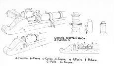 la caravella Santa Maria - disegni di Adametz-sistema-retrocaria-r-.jpg