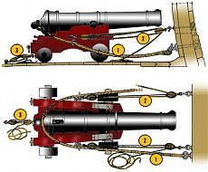 HMS Symondiets-cannone-2.jpg