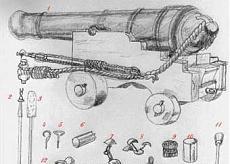 HMS Symondiets-cannone-6.jpg