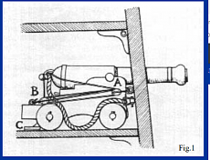 HMS Symondiets-trincatura-cannone.png