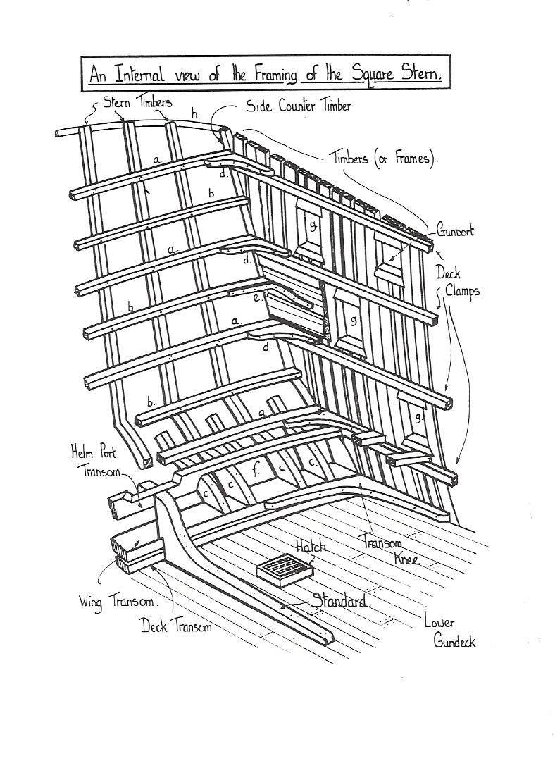 autocostruzione sovereign of the seas da piani amati