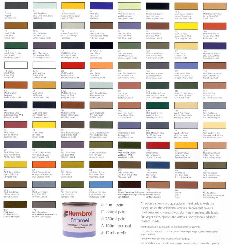 quotHumbrol paint leich purple product safety data sheet  : 49989d1243936782 tabella colori humbrol humbrolchartjpg from tankerads.com size 800 x 846 jpeg 104kB