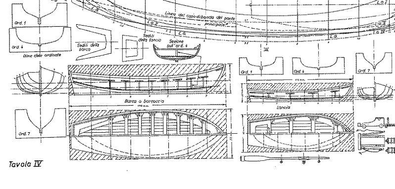 Rapporto barca remi forum for Disegno del piano di costruzione