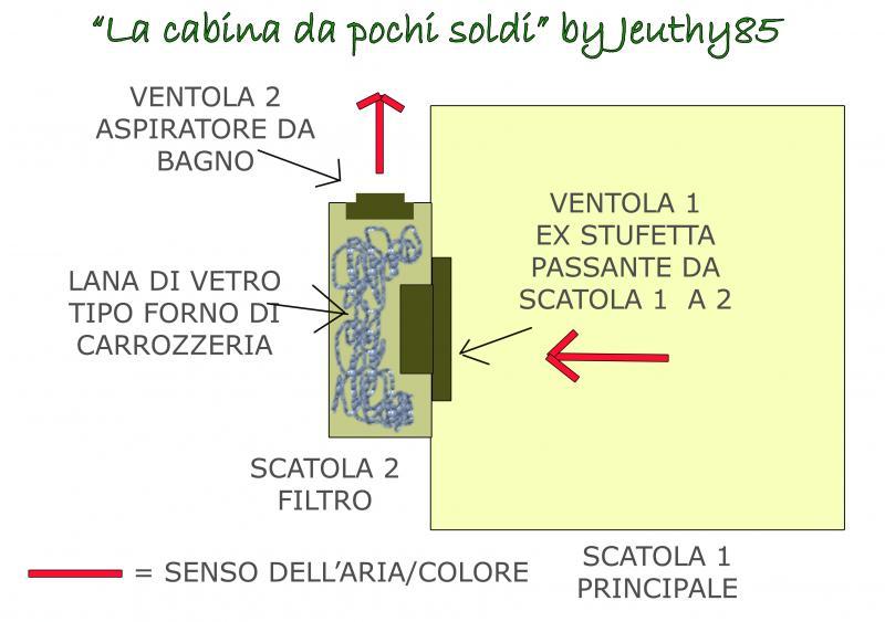 Cabina verniciatura pagina 15 forum for Piani di cabina fai da te