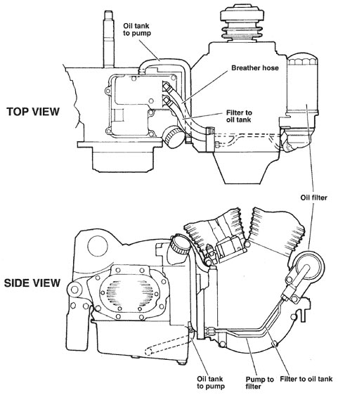 shovelhead oil line routing diagram  shovelhead  free