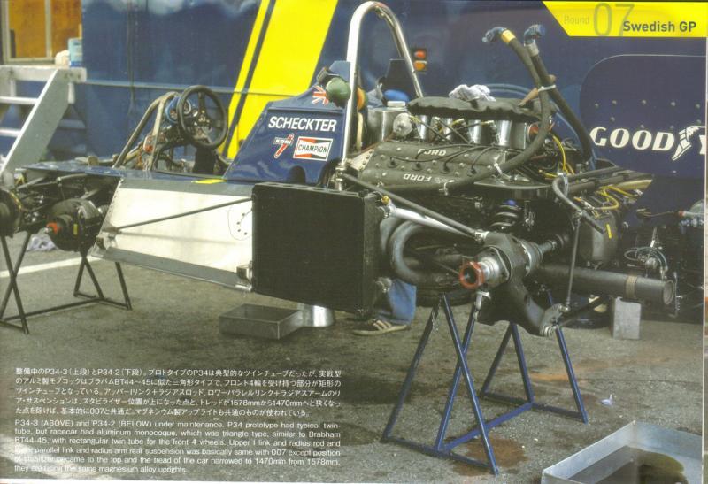 Auto Tyrrell P34 Tamiya 1/20