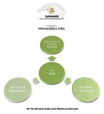 il progetto WikimodelS-step02_400_rgb.jpg