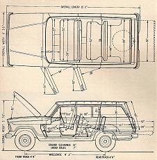 (Auto) Jeep Grand Wagoneer autocostruito-jeep-wagoneer-1964.jpg