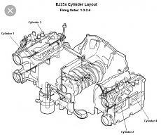 Costruisci la Subaru Impreza WRC 2003 1:8 Hachette-img_20190128_223612.jpeg