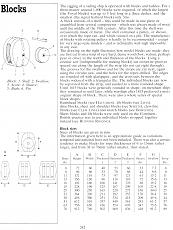 Aiuto! Dimensione stroppo bozzello-stroppo-tabella.jpg